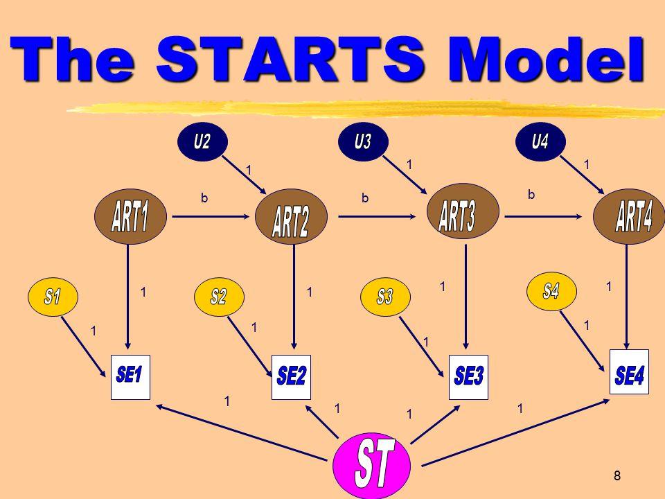 8 The STARTS Model 1 1 1 1 b 11 11 1 1 11 1 1 1 b b
