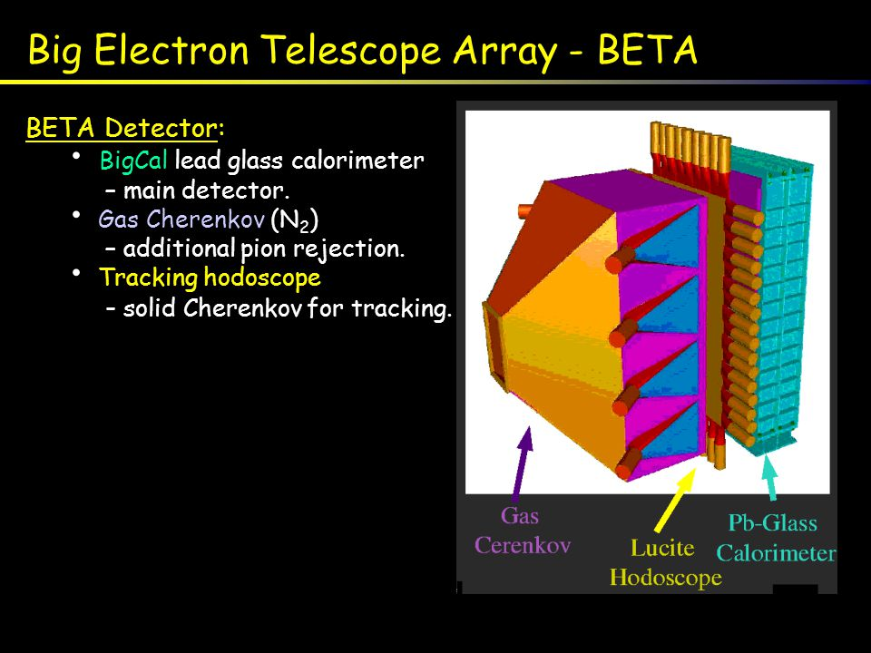 Big Electron Telescope Array - BETA BETA Detector: BigCal lead glass calorimeter – main detector. Gas Cherenkov (N 2 ) – additional pion rejection. Tr