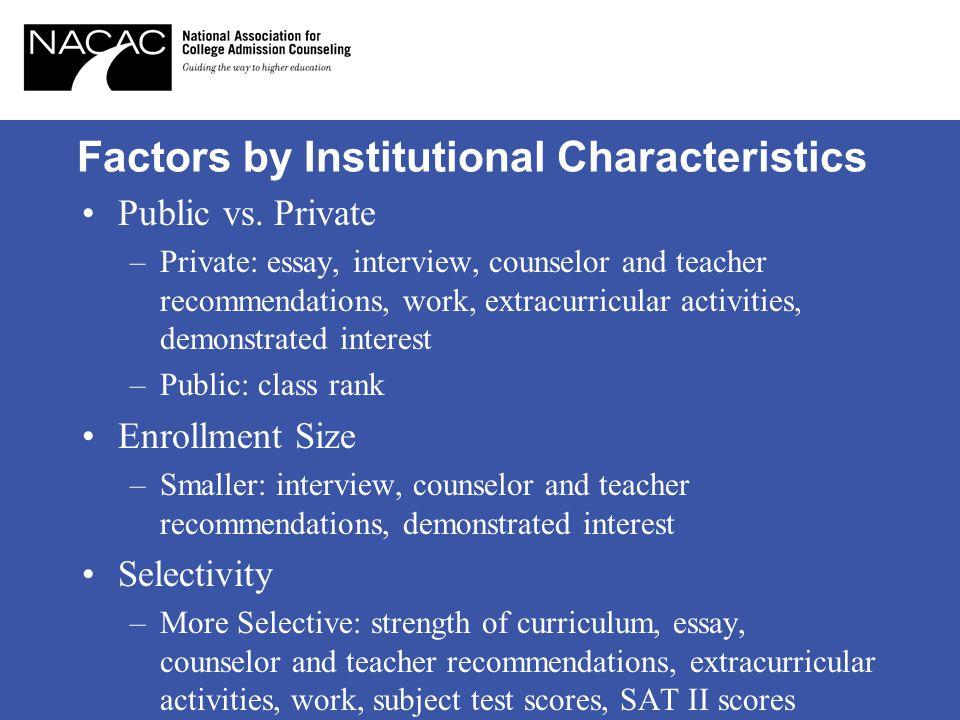 Factors by Institutional Characteristics Public vs.