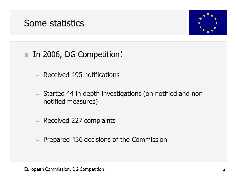 9 European Commission, DG Competition Some statistics n In 2006, DG Competition : – Received 495 notifications – Started 44 in depth investigations (on notified and non notified measures) – Received 227 complaints – Prepared 436 decisions of the Commission
