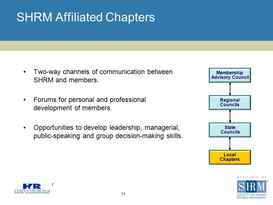 Insert chapter logo here SHRM Affiliated Chapters Two-way channels of communication between SHRM and members. Forums for personal and professional dev