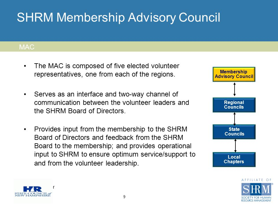 Insert chapter logo here SHRM Membership Advisory Council The MAC is composed of five elected volunteer representatives, one from each of the regions.