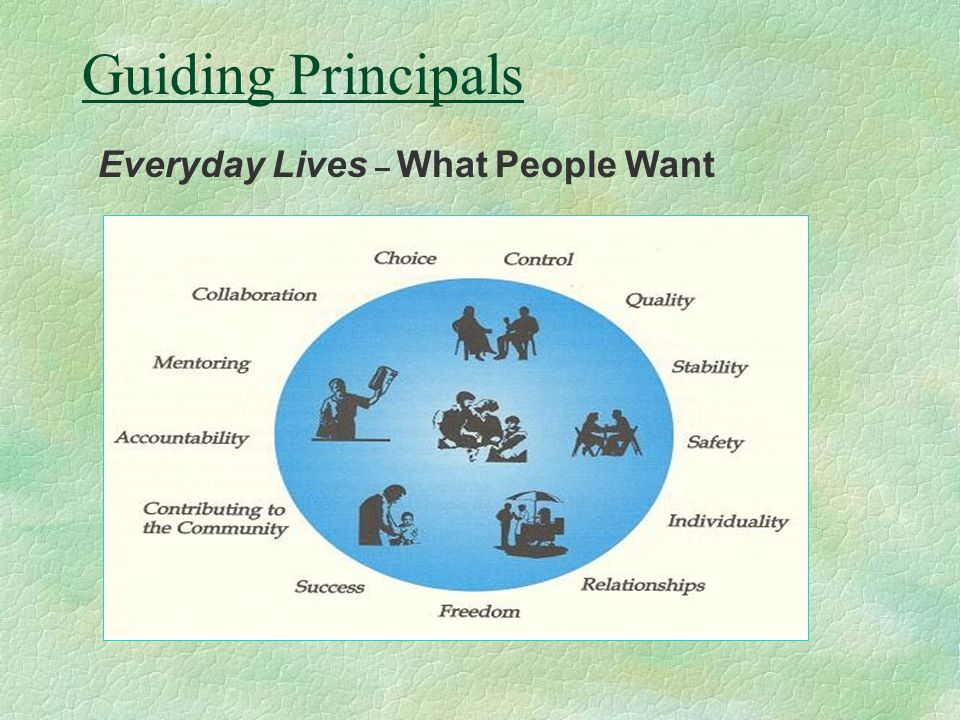 Guiding Principals Everyday Lives – What People Want