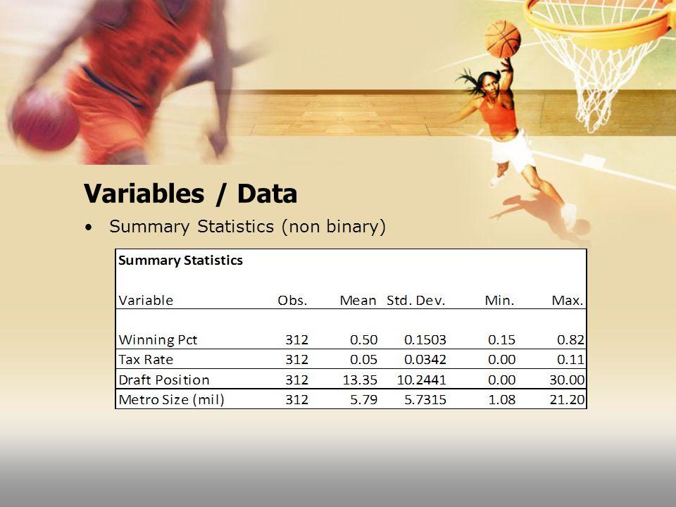 Variables / Data Summary Statistics (non binary)
