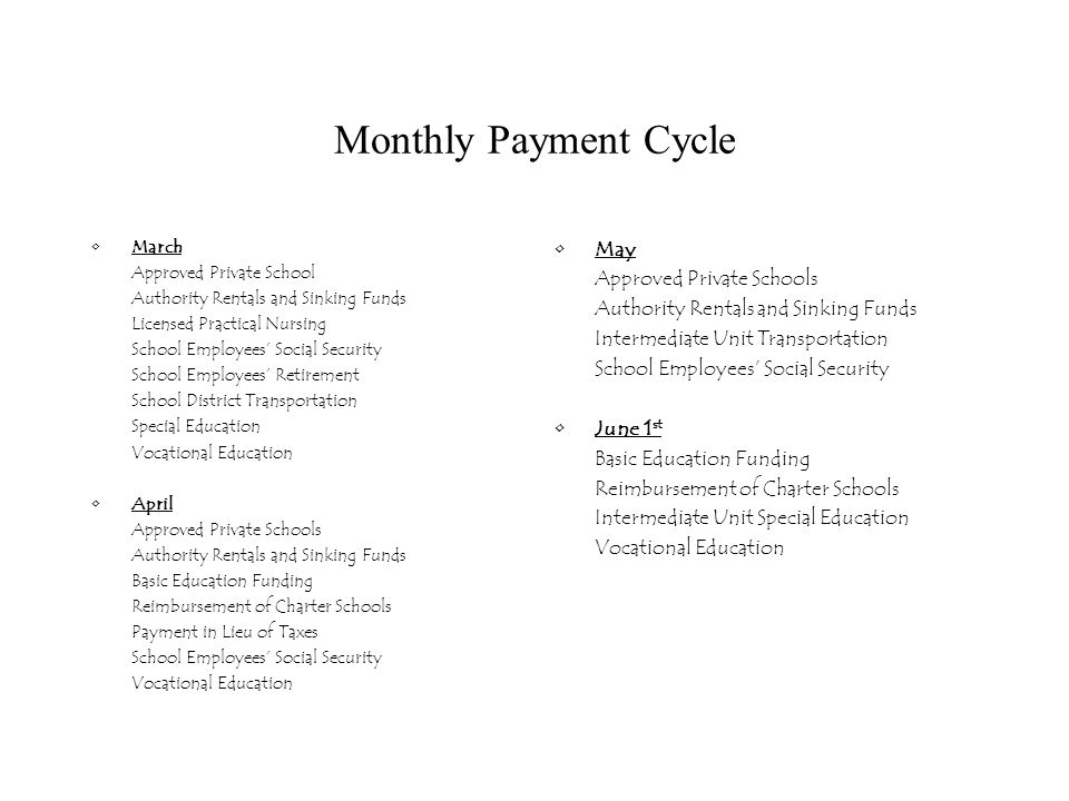 Monthly Payment Cycle March Approved Private School Authority Rentals and Sinking Funds Licensed Practical Nursing School Employees' Social Security School Employees' Retirement School District Transportation Special Education Vocational Education April Approved Private Schools Authority Rentals and Sinking Funds Basic Education Funding Reimbursement of Charter Schools Payment in Lieu of Taxes School Employees' Social Security Vocational Education May Approved Private Schools Authority Rentals and Sinking Funds Intermediate Unit Transportation School Employees' Social Security June 1 st Basic Education Funding Reimbursement of Charter Schools Intermediate Unit Special Education Vocational Education