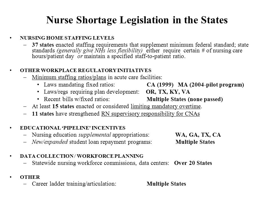 Nurse Shortage Legislation in the States NURSING HOME STAFFING LEVELS –37 states enacted staffing requirements that supplement minimum federal standar
