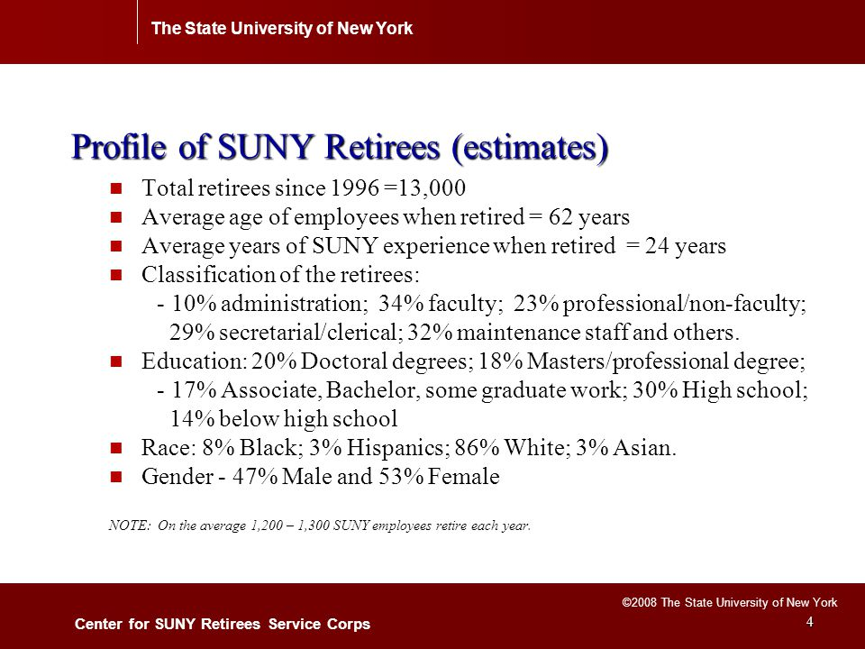 The State University of New York Center for SUNY Retirees Service Corps ©2008 The State University of New York 15 The Center's Tentative Action Plan (cont.) 2.