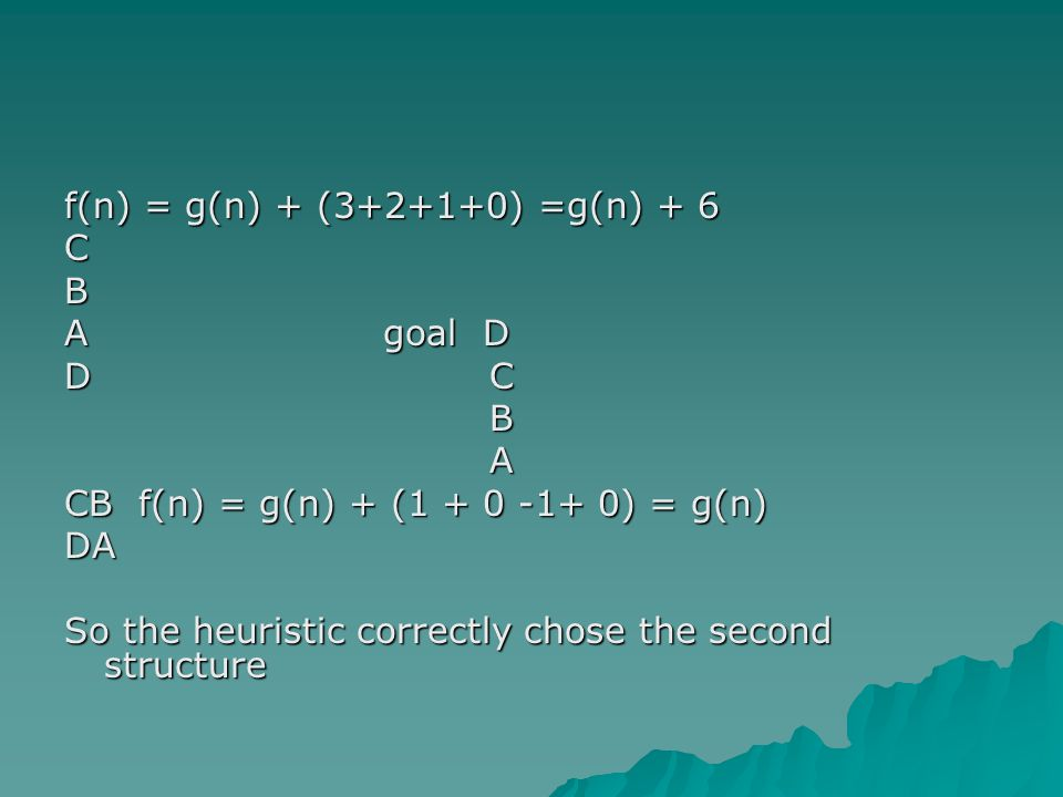 f(n) = g(n) + (3+2+1+0) =g(n) + 6 CB Agoal D DC BA CB f(n) = g(n) + (1 + 0 -1+ 0) = g(n) DA So the heuristic correctly chose the second structure