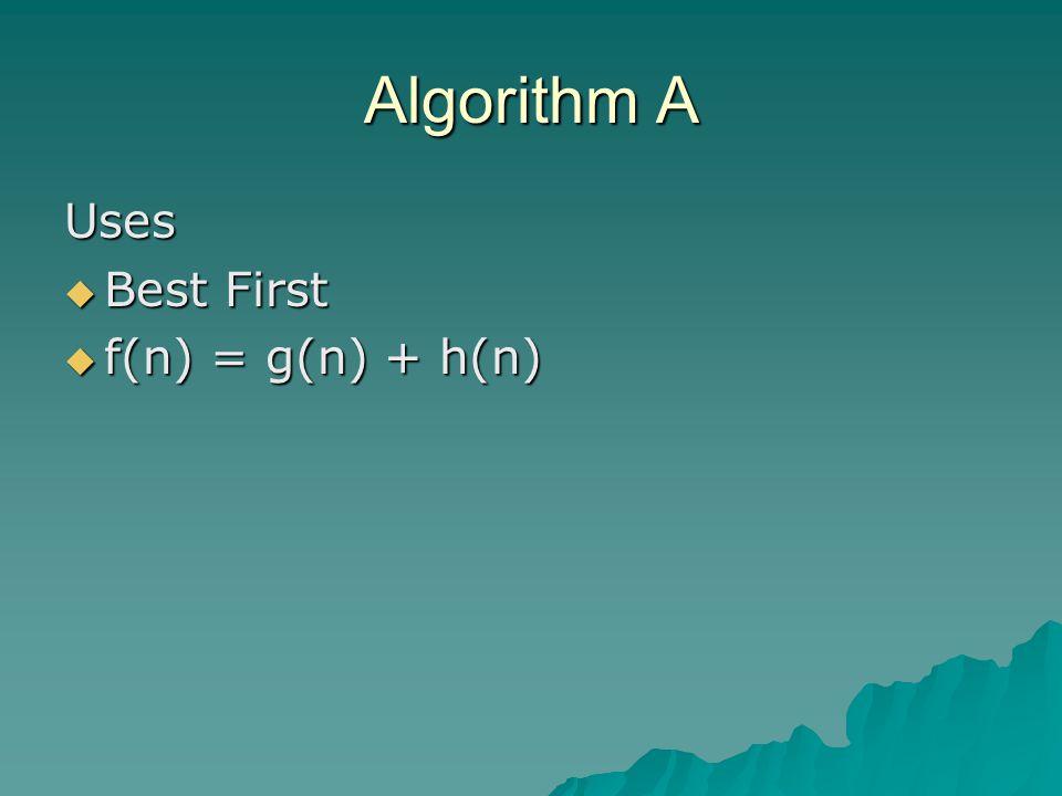 Algorithm A Uses  Best First  f(n) = g(n) + h(n)