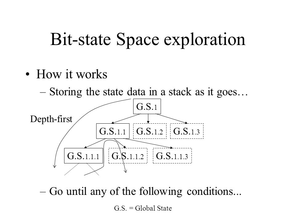 Bit-state Space exploration How it works –Storing the state data in a stack as it goes… –Go until any of the following conditions... G.S. 1 G.S. = Glo
