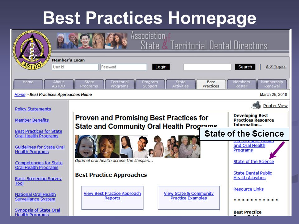 Best Practices Homepage State of the Science