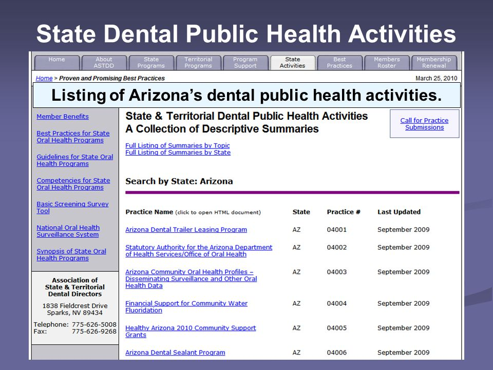 State Dental Public Health Activities Listing of Arizona's dental public health activities.