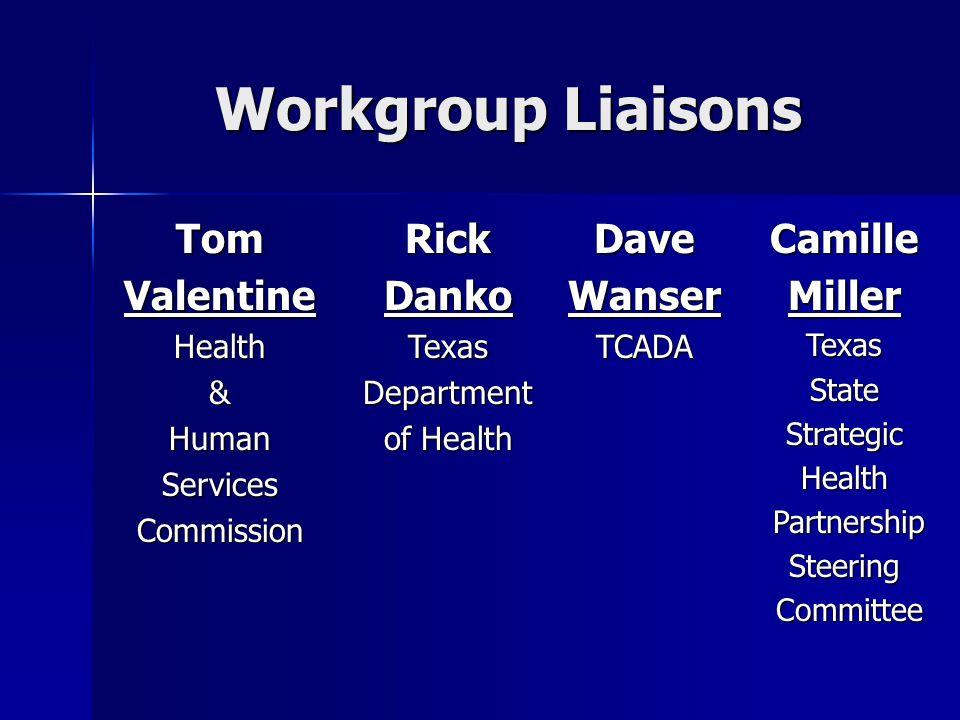 Workgroup Liaisons TomValentineHealth&HumanServicesCommissionRickDankoTexasDepartment of Health DaveWanserTCADACamilleMillerTexasStateStrategicHealth