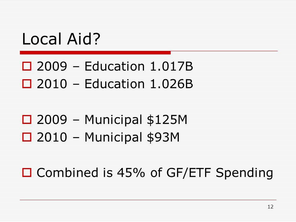 12 Local Aid?  2009 – Education 1.017B  2010 – Education 1.026B  2009 – Municipal $125M  2010 – Municipal $93M  Combined is 45% of GF/ETF Spendin