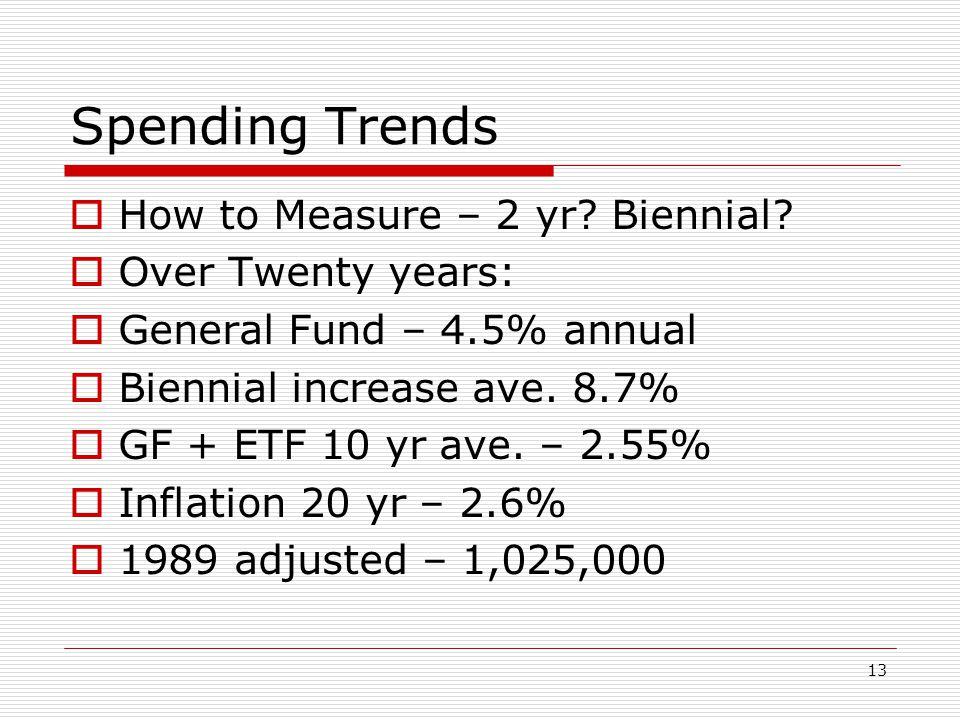 13 Spending Trends  How to Measure – 2 yr? Biennial?  Over Twenty years:  General Fund – 4.5% annual  Biennial increase ave. 8.7%  GF + ETF 10 yr