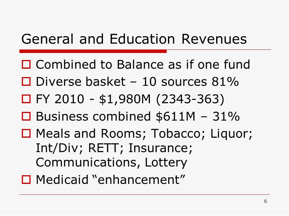 6 General and Education Revenues  Combined to Balance as if one fund  Diverse basket – 10 sources 81%  FY 2010 - $1,980M (2343-363)  Business comb