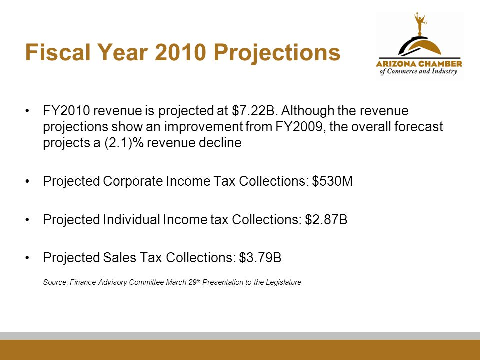 Fiscal Year 2010 Projections FY2010 revenue is projected at $7.22B.