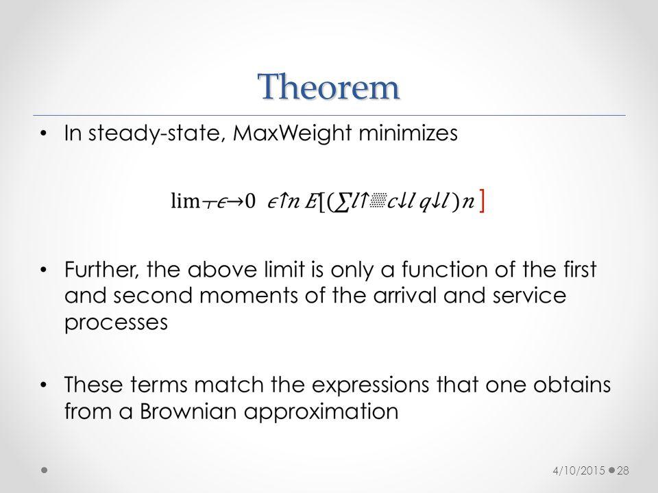 Theorem 4/10/201528