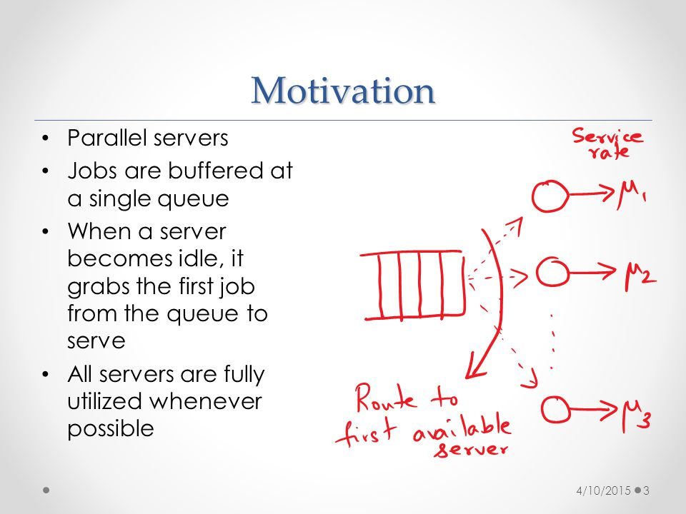 Motivation 3 Parallel servers Jobs are buffered at a single queue When a server becomes idle, it grabs the first job from the queue to serve All serve