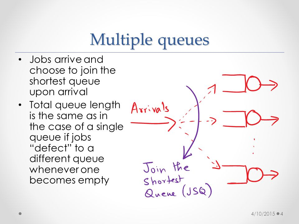 Multiple queues Jobs arrive and choose to join the shortest queue upon arrival Total queue length is the same as in the case of a single queue if jobs defect to a different queue whenever one becomes empty 4/10/20154