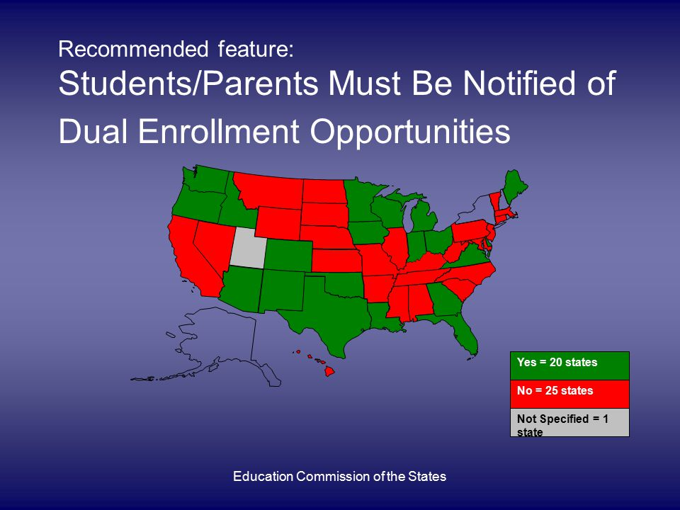 Education Commission of the States Recommended feature: Instructor/Course Quality Yes = 29 states No = 17 states
