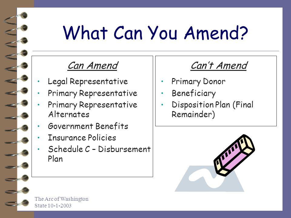 The Arc of Washington State 10-1-2003 What Can You Amend? Legal Representative Primary Representative Primary Representative Alternates Government Ben