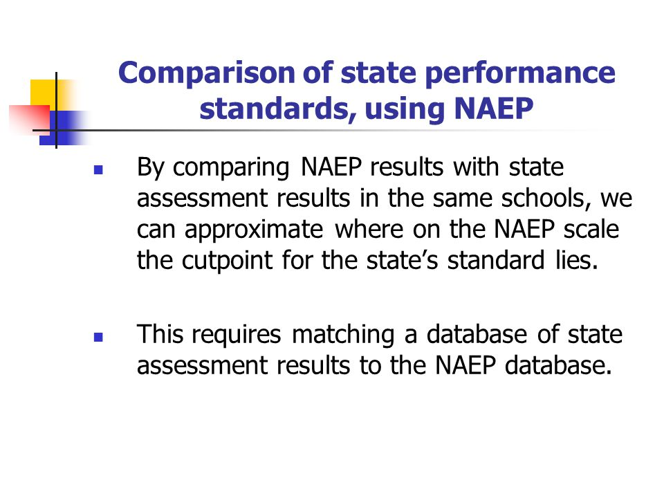 Comparison of state performance standards, using NAEP Achievement levels are set separately in each state, using a variety of standard- setting methodologies.