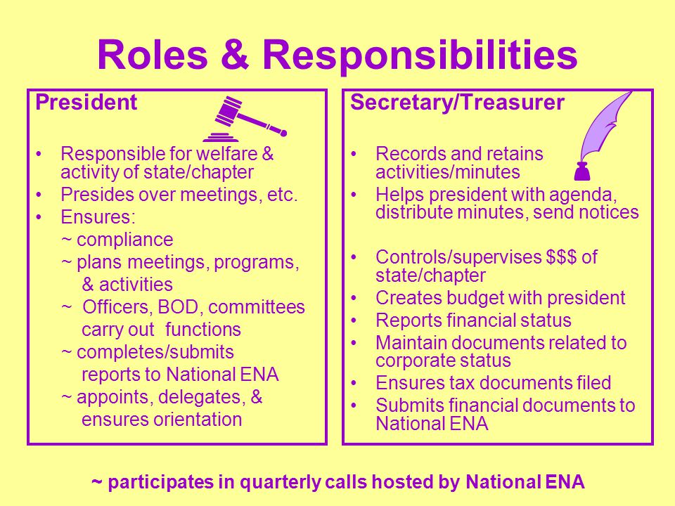 Roles & Responsibilities President Responsible for welfare & activity of state/chapter Presides over meetings, etc.