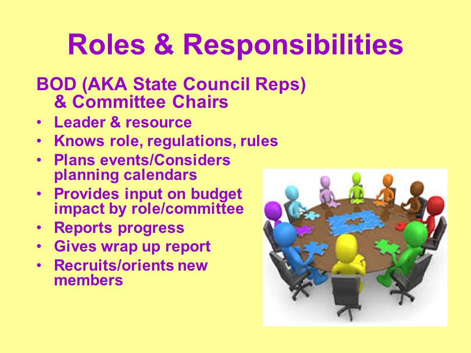 BOD (AKA State Council Reps) & Committee Chairs Leader & resource Knows role, regulations, rules Plans events/Considers planning calendars Provides input on budget impact by role/committee Reports progress Gives wrap up report Recruits/orients new members Roles & Responsibilities