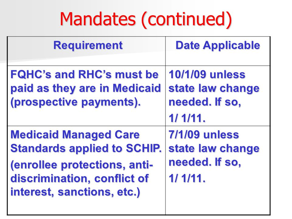 Mandates (continued) Requirement Requirement Date Applicable FQHC's and RHC's must be paid as they are in Medicaid (prospective payments).