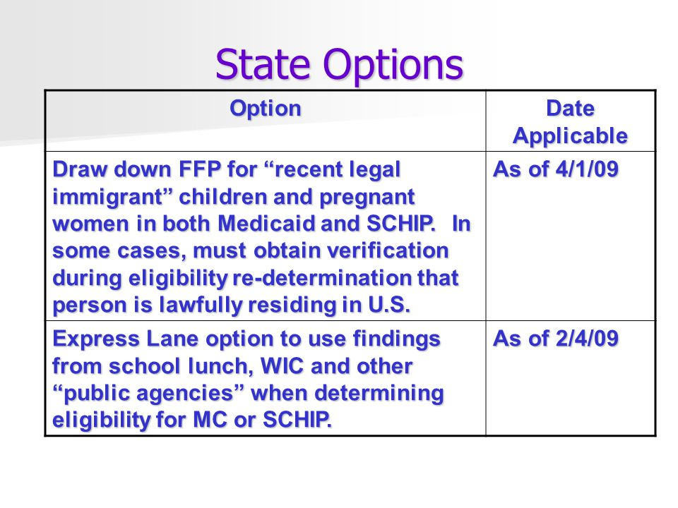 State Options Option Date Applicable Draw down FFP for recent legal immigrant children and pregnant women in both Medicaid and SCHIP.