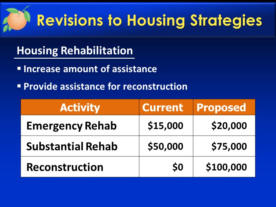 Revisions to Housing Strategies Housing Rehabilitation  Increase amount of assistance  Provide assistance for reconstruction ActivityCurrentProposed Emergency Rehab $15,000$20,000 Substantial Rehab $50,000$75,000 Reconstruction $0$100,000