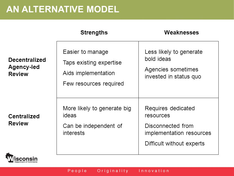AN ALTERNATIVE MODEL Easier to manage Taps existing expertise Aids implementation Few resources required Decentralized Agency-led Review Centralized Review StrengthsWeaknesses Less likely to generate bold ideas Agencies sometimes invested in status quo More likely to generate big ideas Can be independent of interests Requires dedicated resources Disconnected from implementation resources Difficult without experts