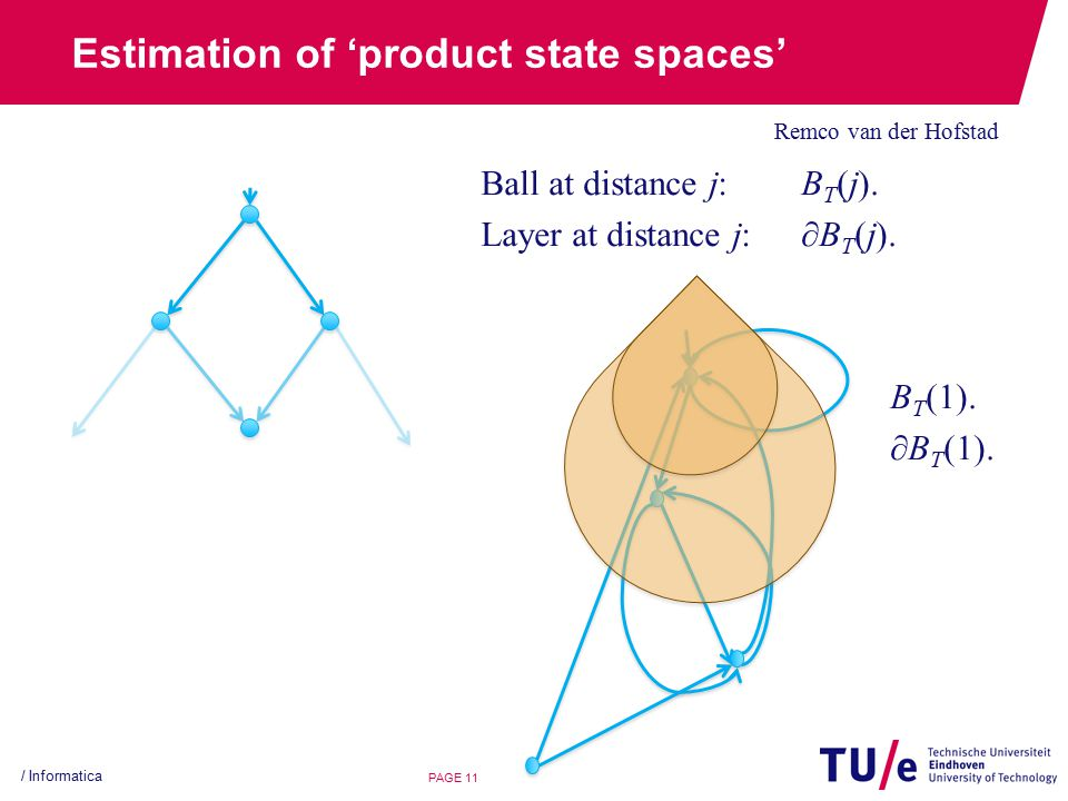 Estimation of 'product state spaces' Remco van der Hofstad / Informatica PAGE 11 Ball at distance j: B T (j).