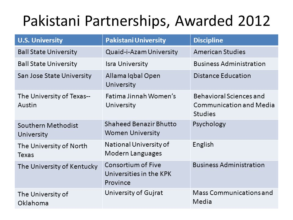 Pakistani Partnerships, Awarded 2012 U.S.