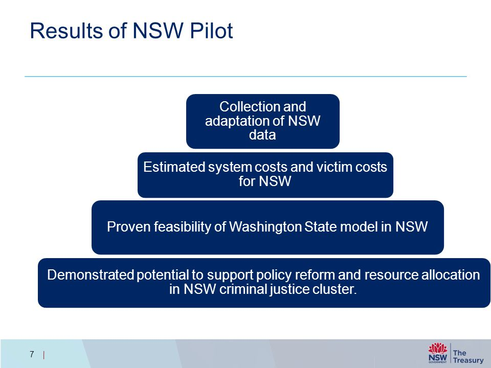 Results of NSW Pilot 7 Proven feasibility of Washington State model in NSW Collection and adaptation of NSW data Estimated system costs and victim costs for NSW Demonstrated potential to support policy reform and resource allocation in NSW criminal justice cluster.