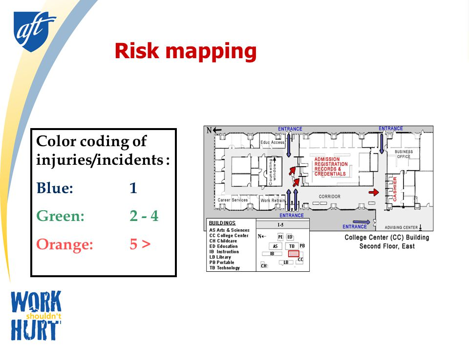 Color coding of injuries/incidents : Blue:1 Green:2 - 4 Orange:5 > Risk mapping