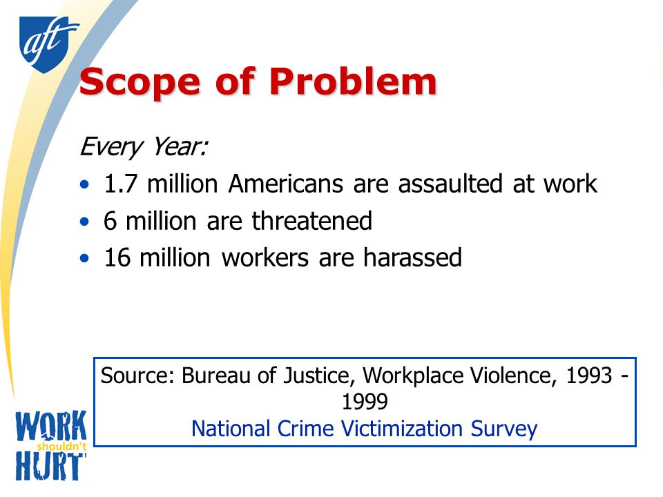 Annual Rates of Assault by employer type Annual Rates of Assault by employer type National Crime Victims Survey, US DOJ 2001 Employer typeRate/10 00 Overall12.5 Private company9.9 Federal govt.12.1 State/local govt.33.0 Self-employed7.4 Other11.0