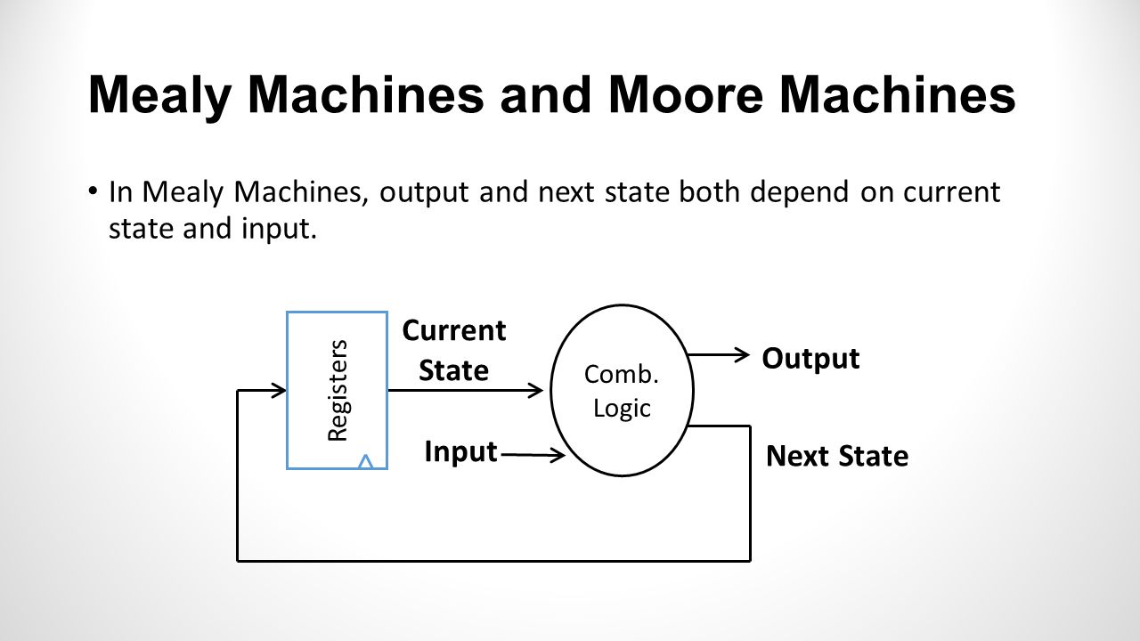 Mealy Machines and Moore Machines In Mealy Machines, output and next state both depend on current state and input. Next State Current State Input Outp