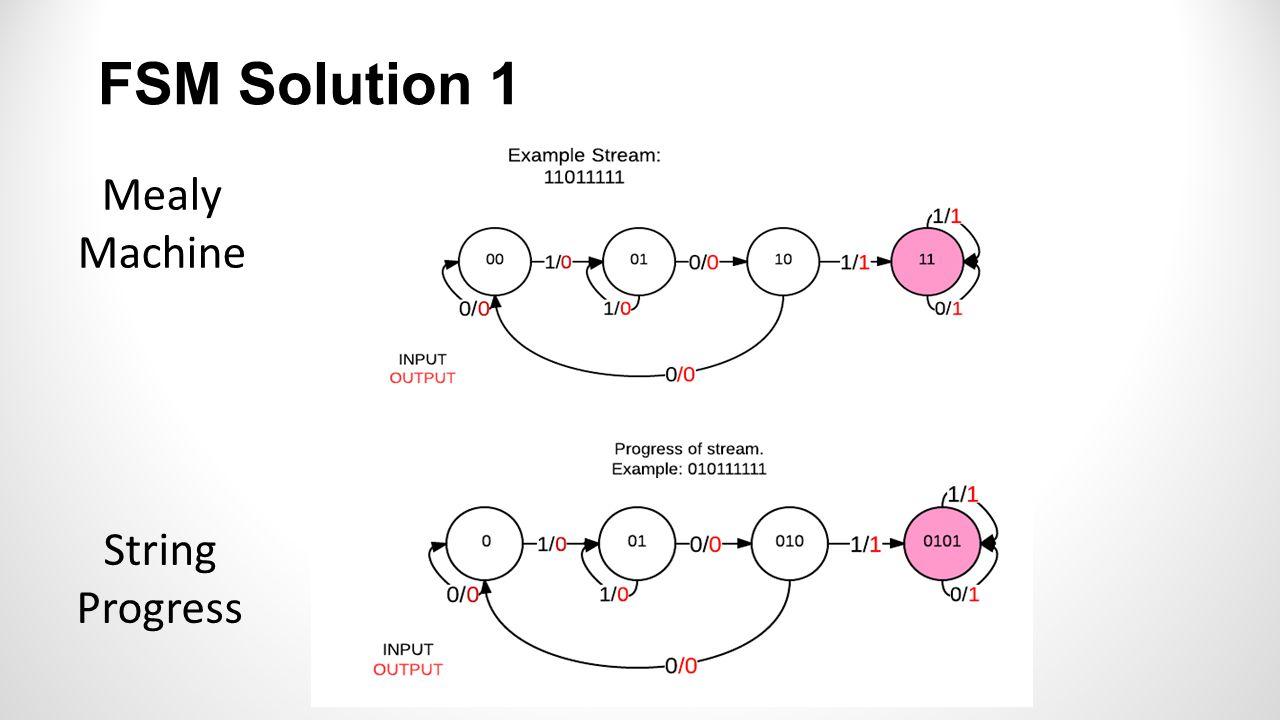 FSM Solution 1 Mealy Machine String Progress