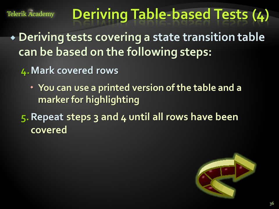  Deriving tests covering a state transition table can be based on the following steps: 4.Mark covered rows  You can use a printed version of the table and a marker for highlighting 5.Repeat steps 3 and 4 until all rows have been covered 36