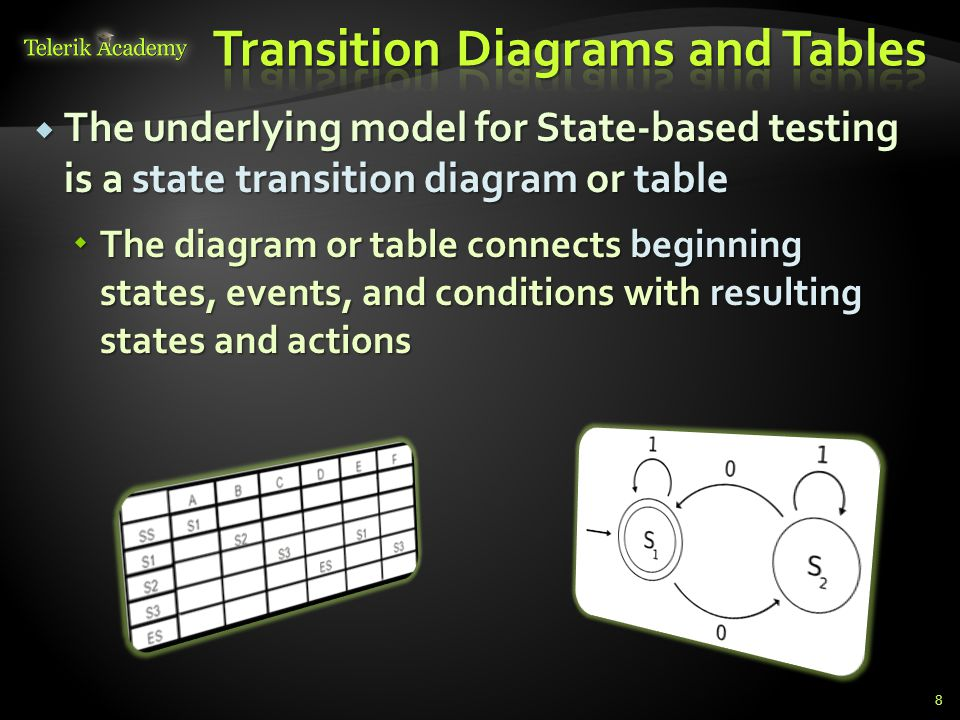  The underlying model for State-based testing is a state transition diagram or table  The diagram or table connects beginning states, events, and conditions with resulting states and actions 8