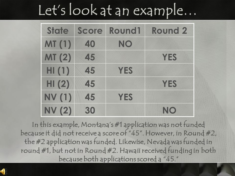 Let's look at an example… StateScoreRound1Round 2 MT (1)40NO MT (2)45YES HI (1)45YES HI (2)45YES NV (1)45YES NV (2)30NO In this example, Montana's #1 application was not funded because it did not receive a score of 45 .