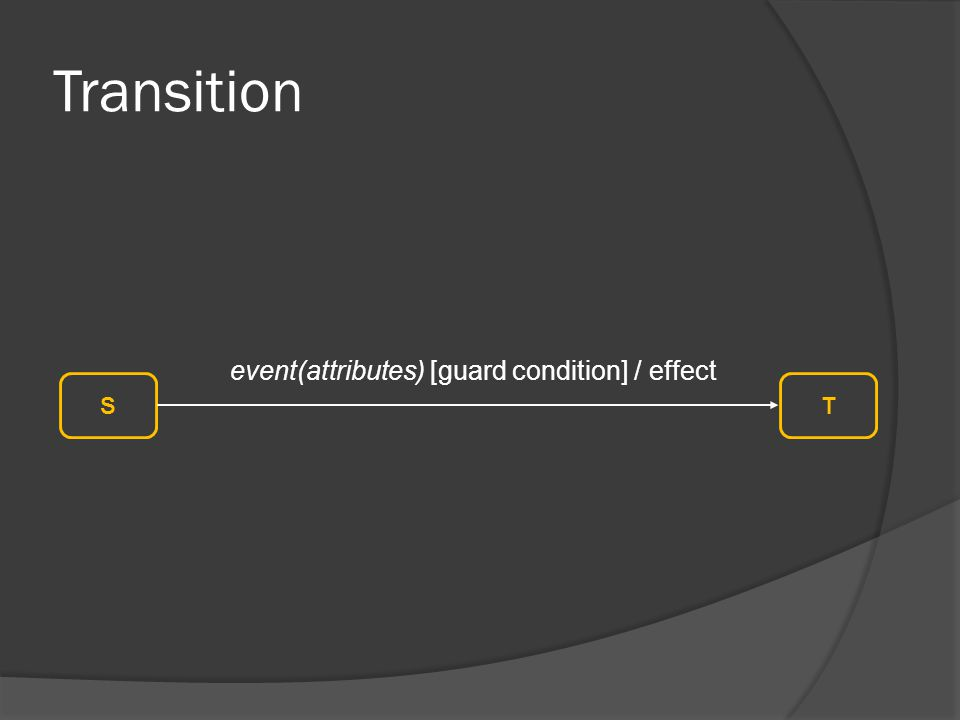 Transition ST event(attributes) [guard condition] / effect