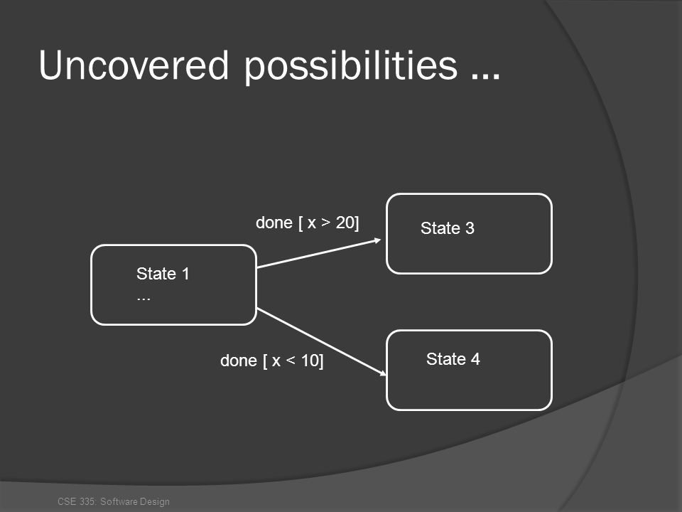 CSE 335: Software Design Uncovered possibilities … State 1... State 3 State 4 done [ x > 20] done [ x < 10]