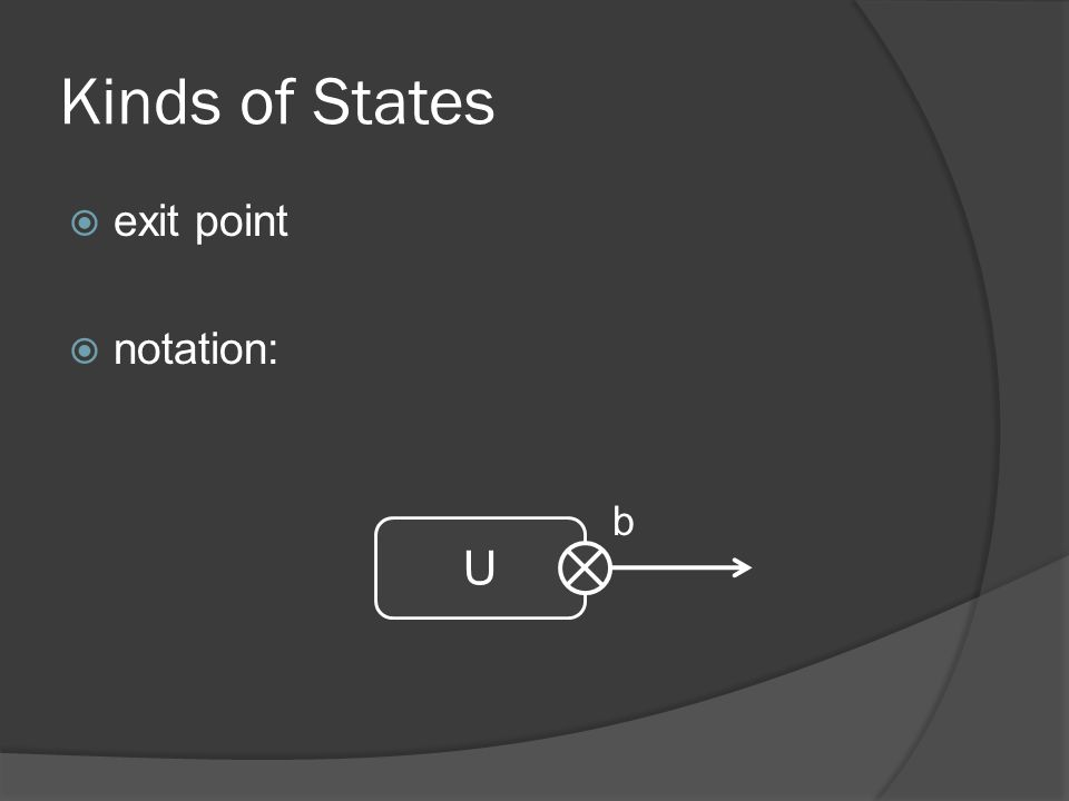 Kinds of States  exit point  notation: U b