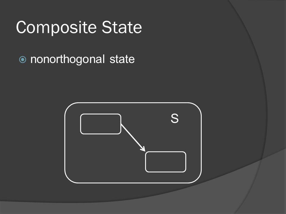 Composite State  nonorthogonal state S