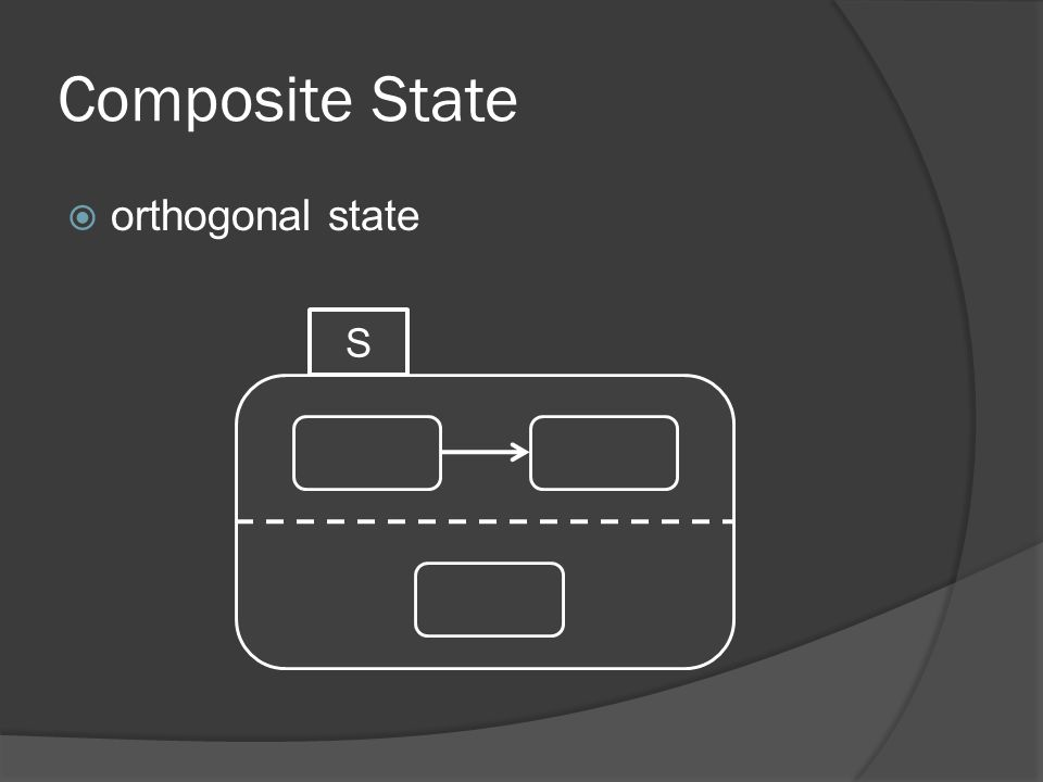 Composite State  orthogonal state S