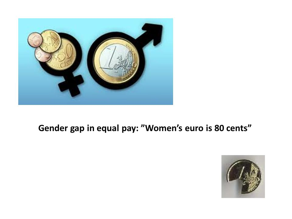 Gender gap in equal pay: Women's euro is 80 cents