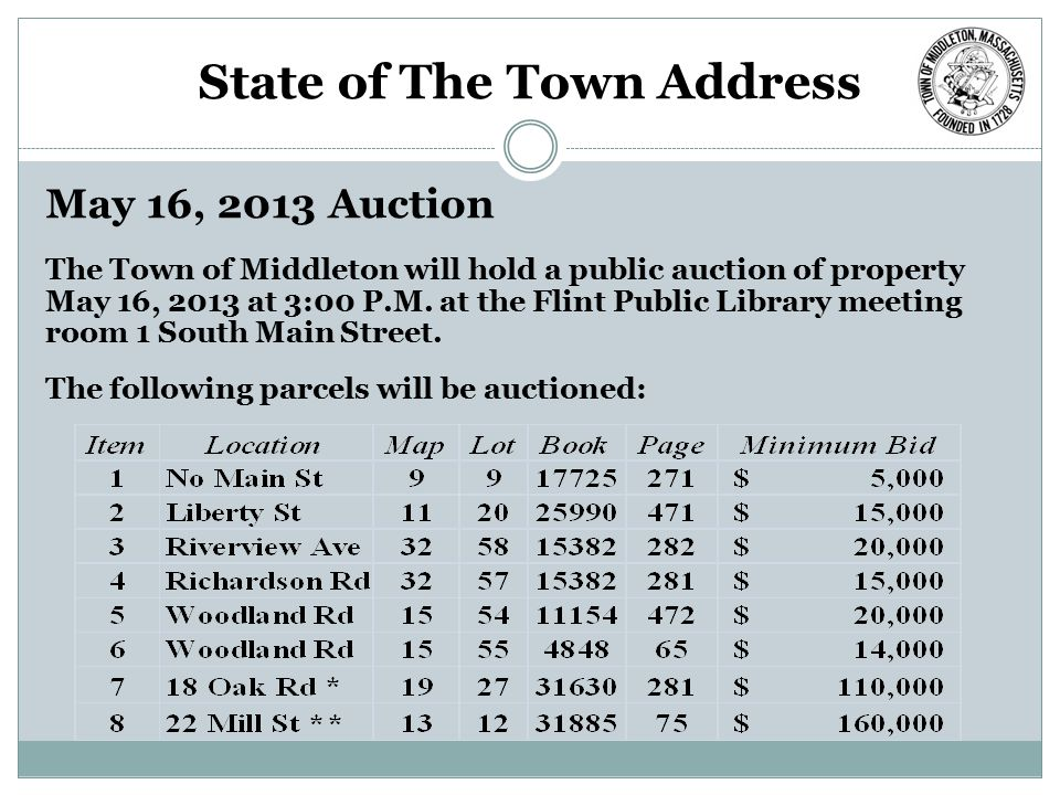 May 16, 2013 Auction The Town of Middleton will hold a public auction of property May 16, 2013 at 3:00 P.M. at the Flint Public Library meeting room 1